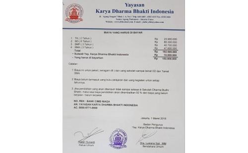 URGENT. DANA BAYARIN BIAYA ICU UMAT SEDHAMMA